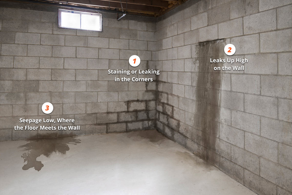 Beau Types Of Structural Basement Damage. McCoy Contractors